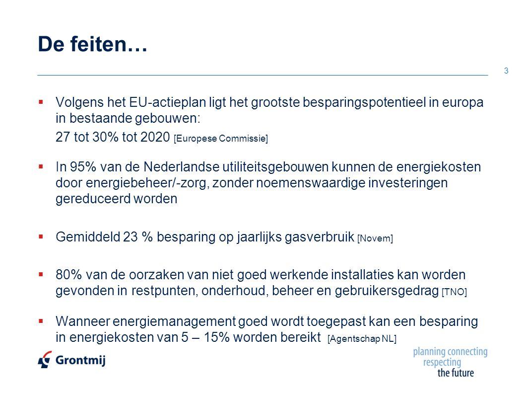 De feiten… Volgens het EU-actieplan ligt het grootste besparingspotentieel in europa in bestaande gebouwen: