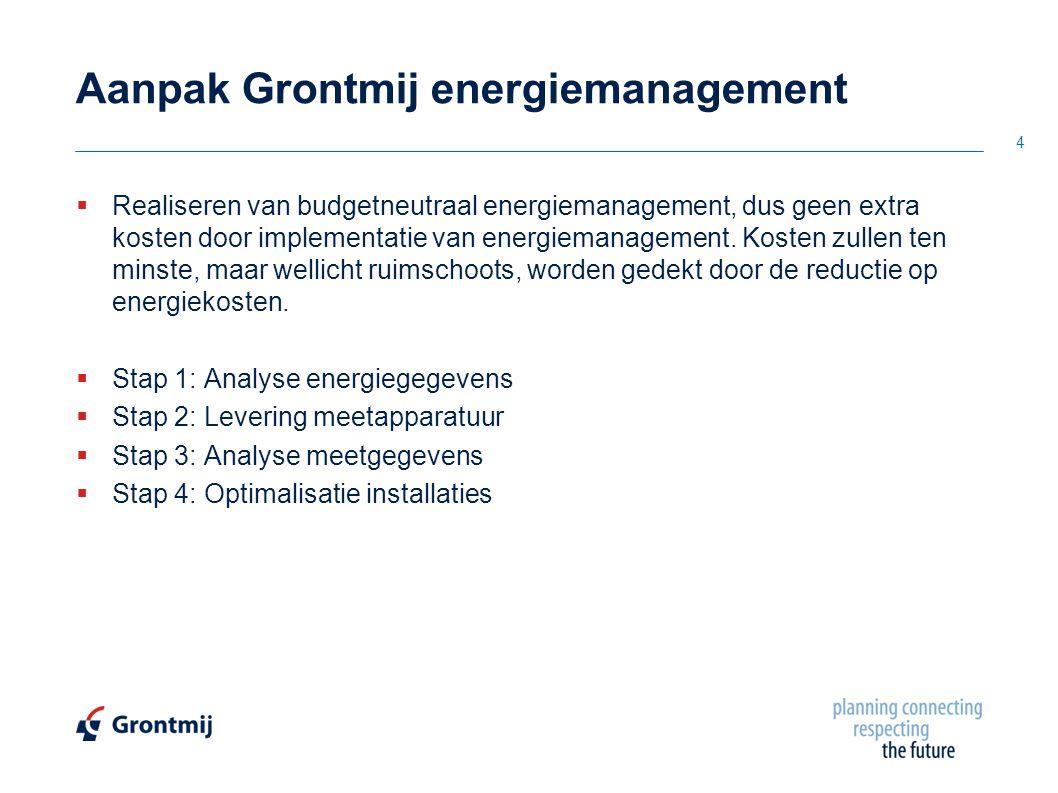 Aanpak Grontmij energiemanagement