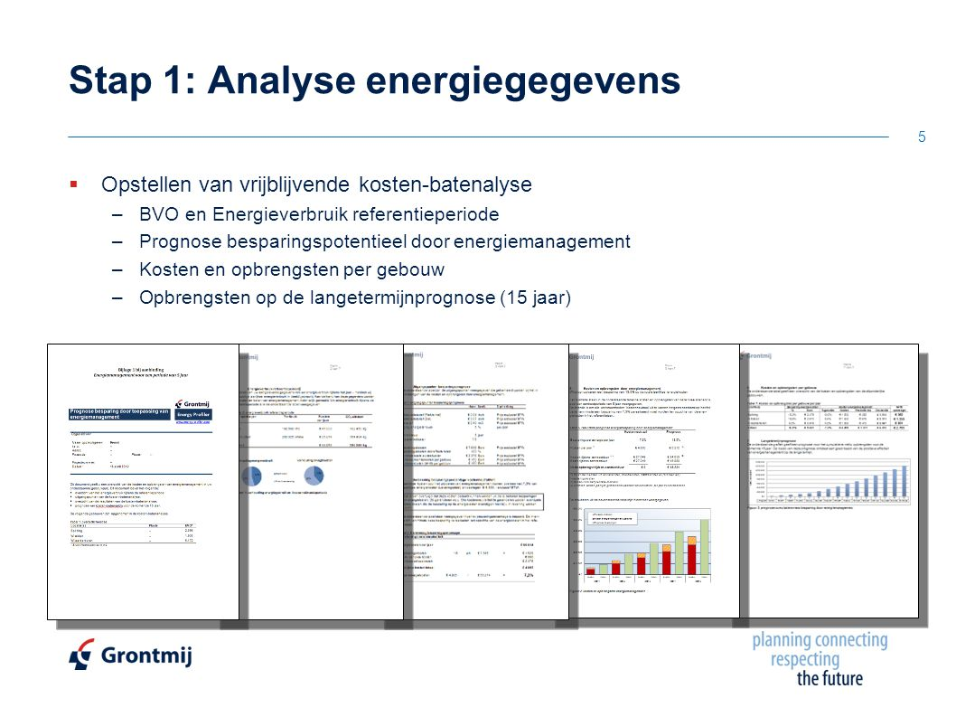 Stap 1: Analyse energiegegevens