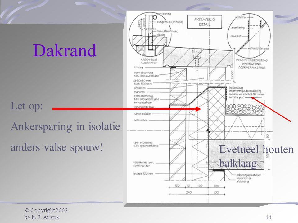 Dakrand Let op: Ankersparing in isolatie anders valse spouw!