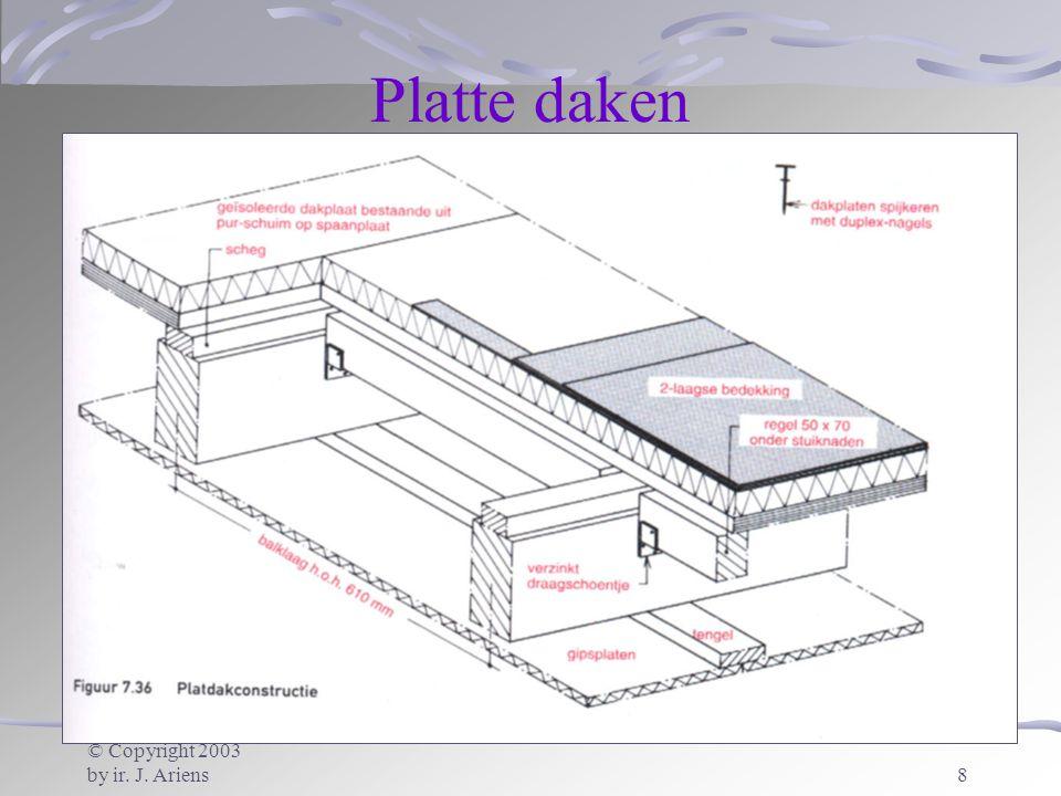 Platte daken © Copyright 2003 by ir. J. Ariens