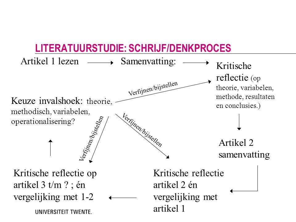 Literatuurstudie: schrijf/denkproces