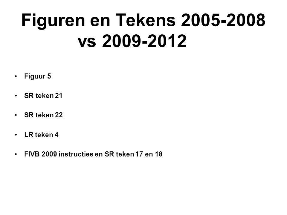 VVB SR commissie - reglementen 2009-2012