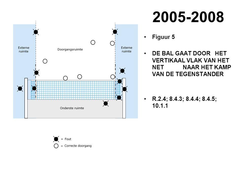 2005-2008 VVB SR commissie - reglementen 2009-2012 Figuur 5