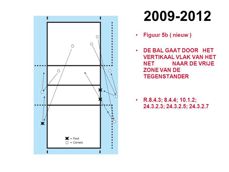 2009-2012 VVB SR commissie - reglementen 2009-2012 Figuur 5b ( nieuw )