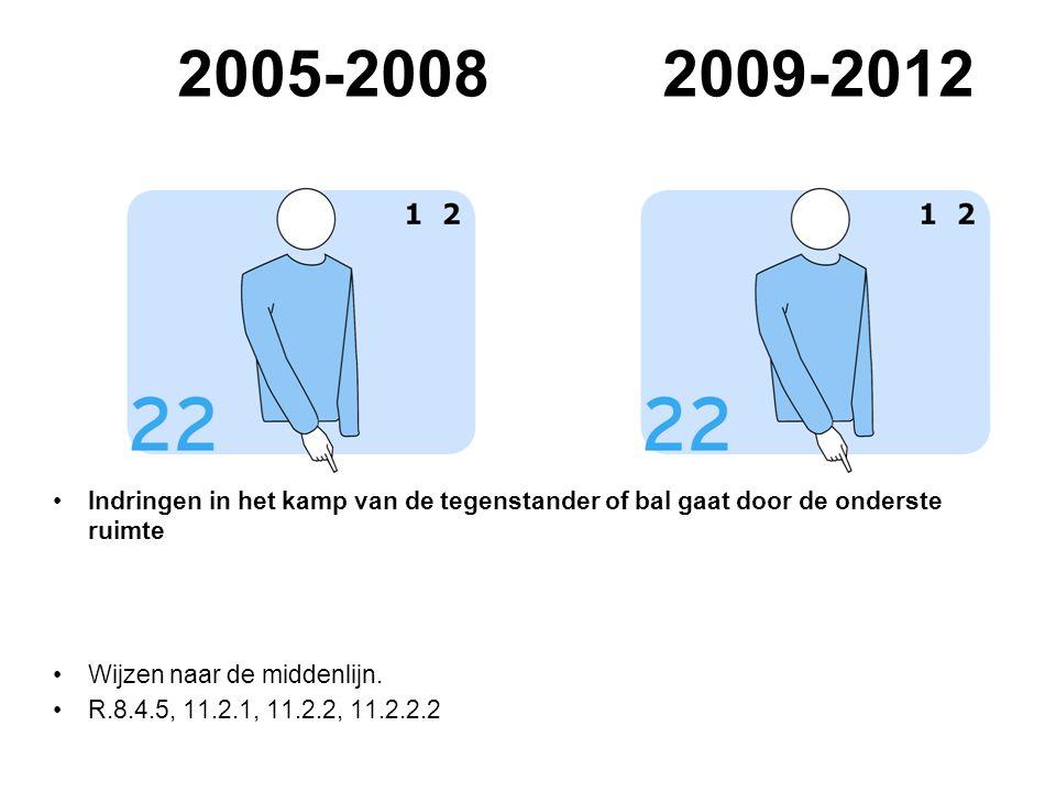 2005-2008 2009-2012 VVB SR commissie - reglementen 2009-2012