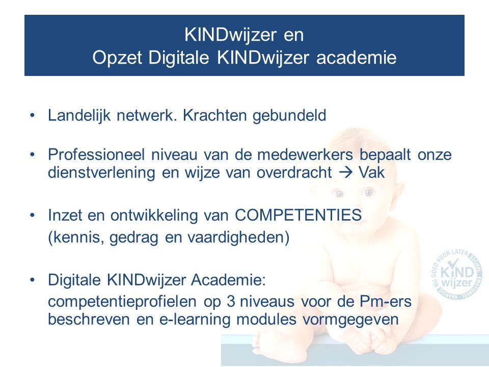 KINDwijzer en Opzet Digitale KINDwijzer academie