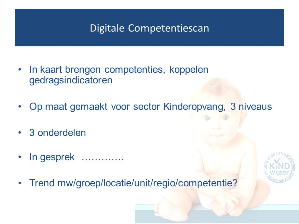 Digitale Competentiescan