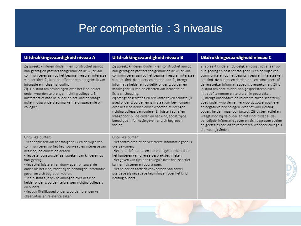 Per competentie : 3 niveaus