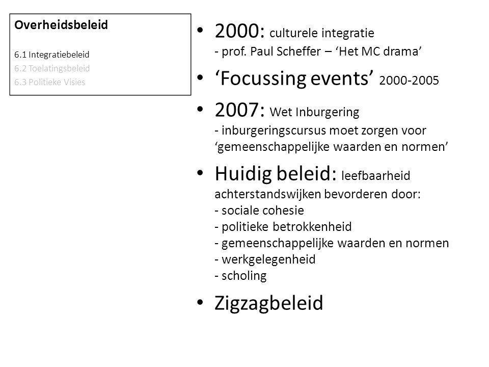 2000: culturele integratie - prof. Paul Scheffer – 'Het MC drama'