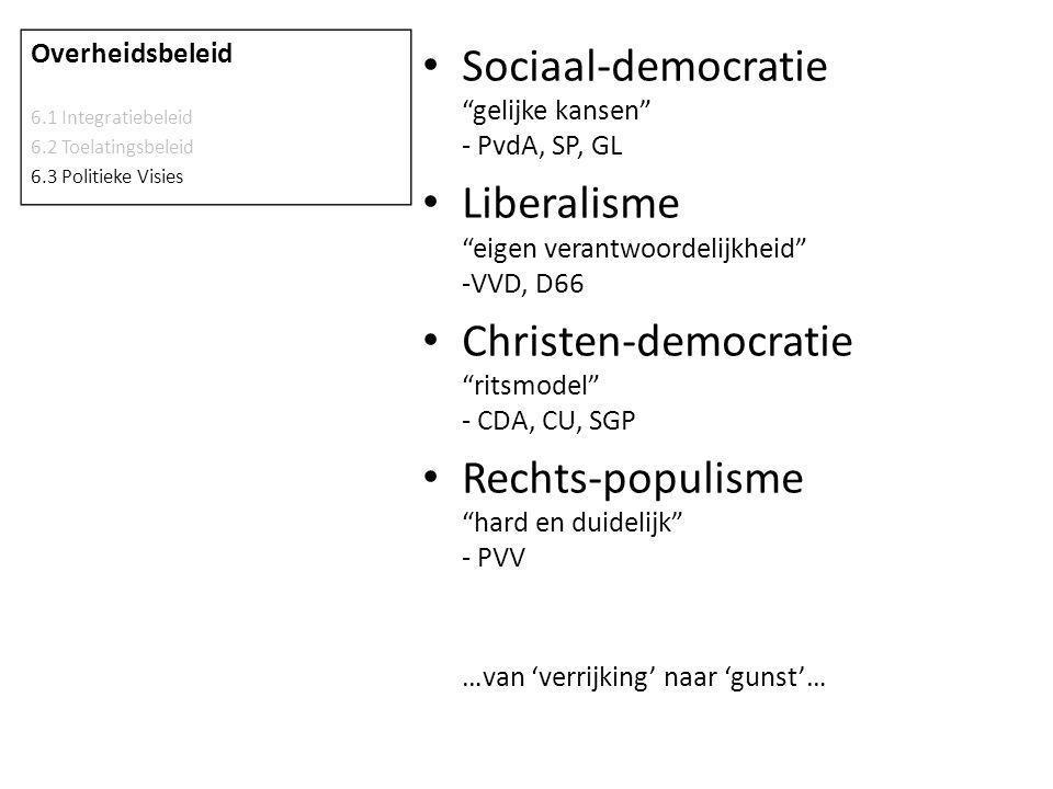 Sociaal-democratie gelijke kansen - PvdA, SP, GL