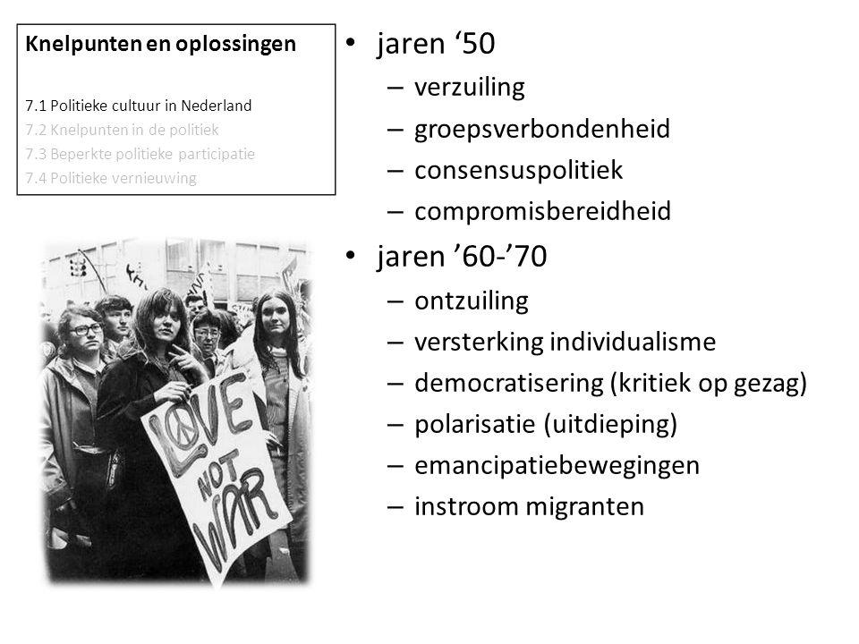 jaren '50 jaren '60-'70 verzuiling groepsverbondenheid