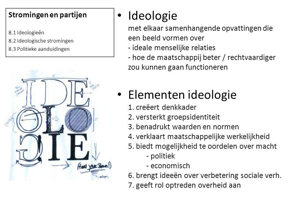 Ideologie met elkaar samenhangende opvattingen die een beeld vormen over - ideale menselijke relaties - hoe de maatschappij beter / rechtvaardiger zou kunnen gaan functioneren