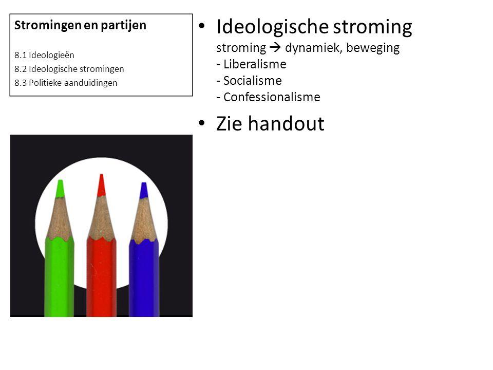 Ideologische stroming stroming  dynamiek, beweging - Liberalisme - Socialisme - Confessionalisme