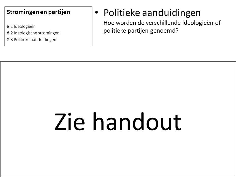 Politieke aanduidingen Hoe worden de verschillende ideologieën of politieke partijen genoemd