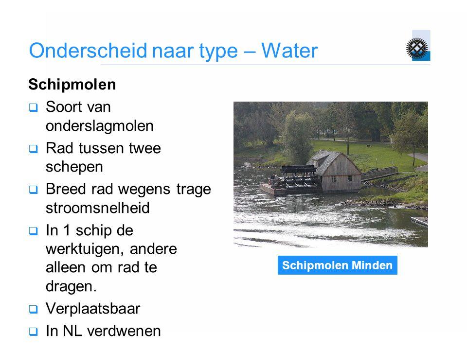 Onderscheid naar type – Water