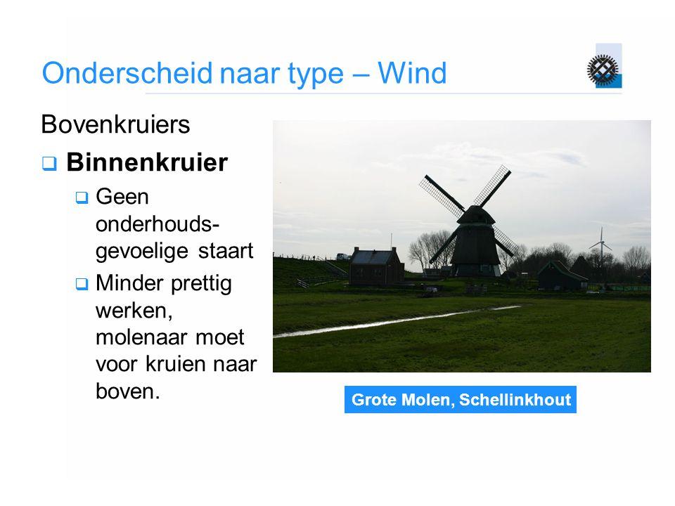 Onderscheid naar type – Wind