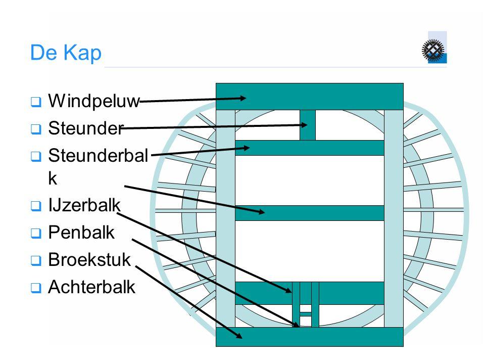 De Kap Windpeluw Steunder Steunderbalk IJzerbalk Penbalk Broekstuk