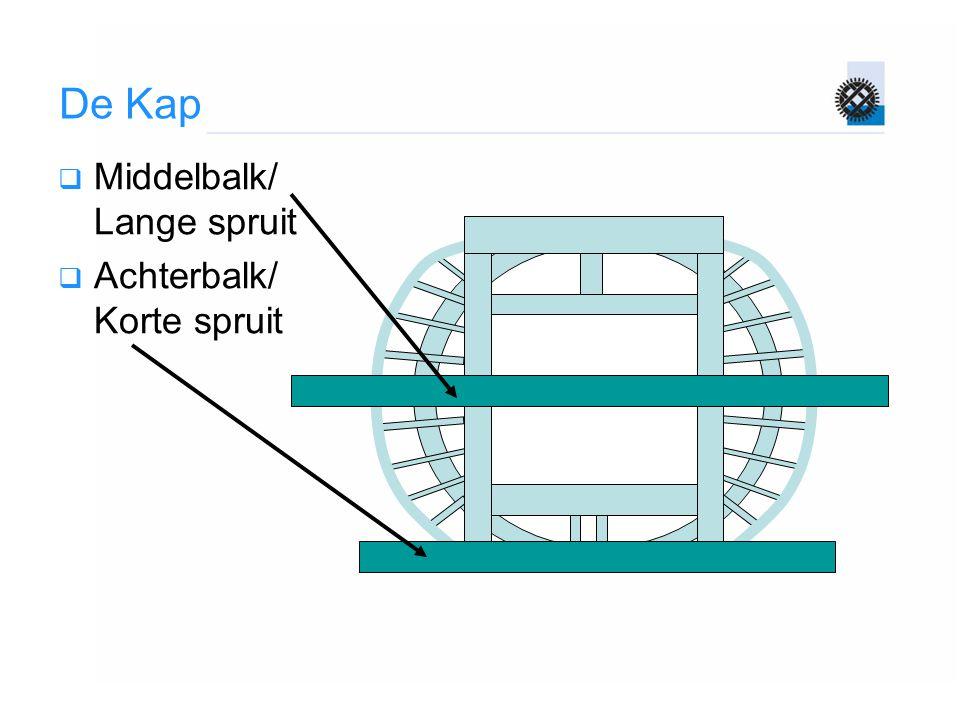 De Kap Middelbalk/ Lange spruit Achterbalk/ Korte spruit