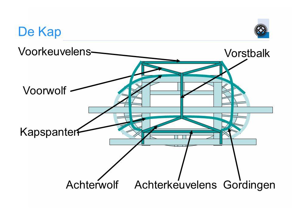 De Kap Voorkeuvelens Vorstbalk Voorwolf Kapspanten Achterwolf