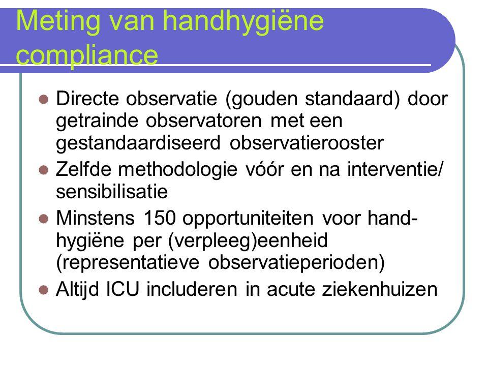 Meting van handhygiëne compliance