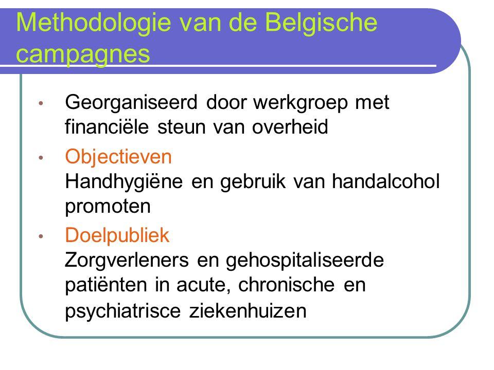 Methodologie van de Belgische campagnes