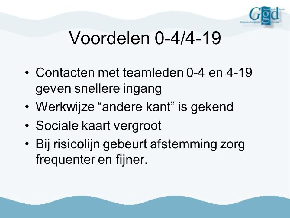 Voordelen 0-4/4-19 Contacten met teamleden 0-4 en 4-19 geven snellere ingang. Werkwijze andere kant is gekend.