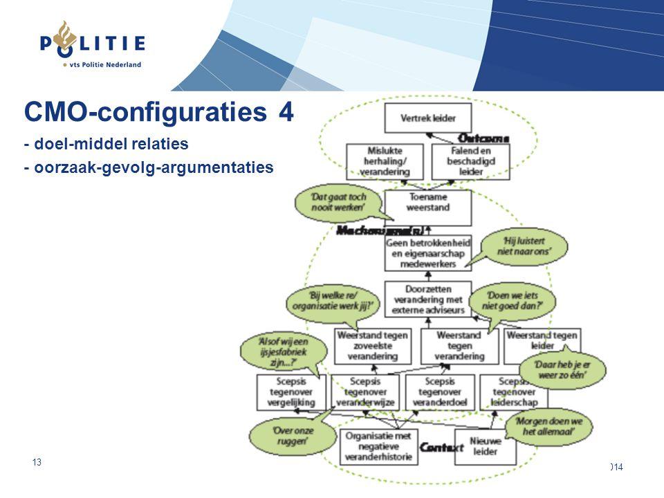 CMO-configuraties 4 - doel-middel relaties - oorzaak-gevolg-argumentaties