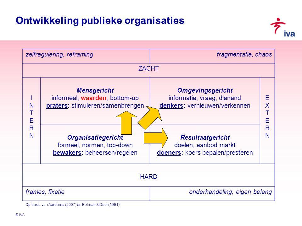 Ontwikkeling publieke organisaties