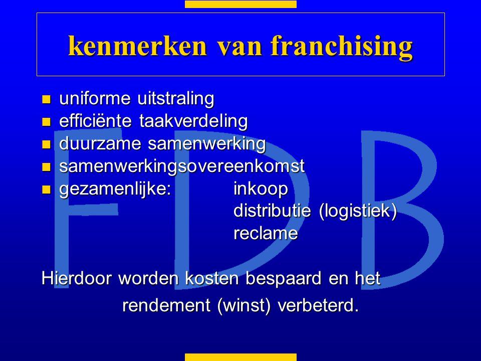 kenmerken van franchising