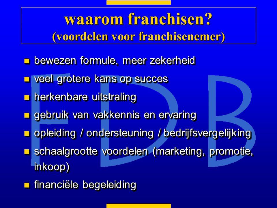 waarom franchisen (voordelen voor franchisenemer)