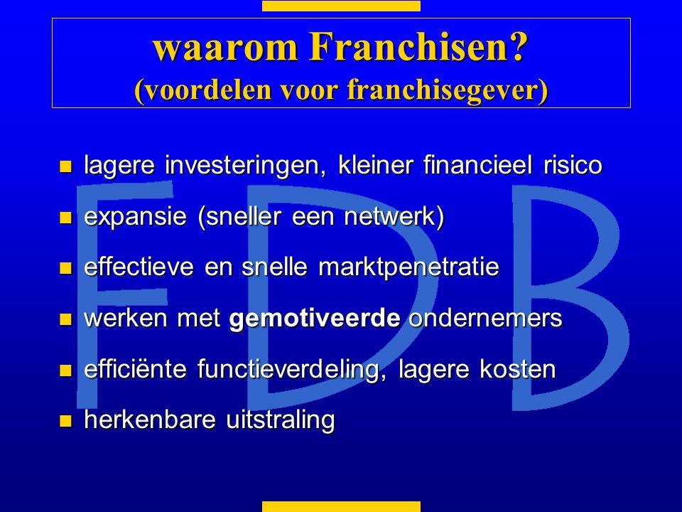 waarom Franchisen (voordelen voor franchisegever)