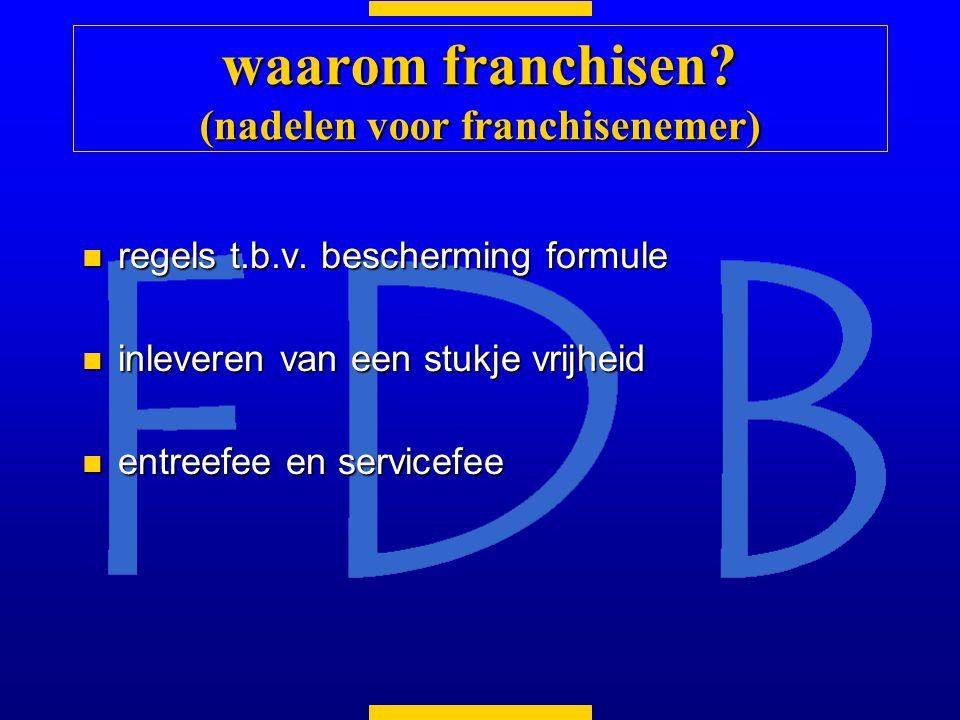 waarom franchisen (nadelen voor franchisenemer)