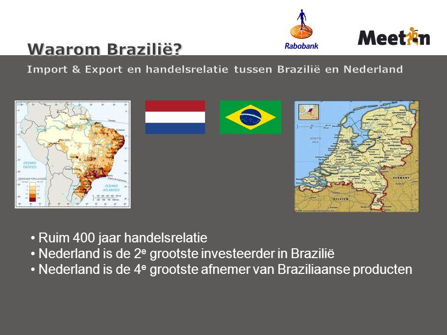 Waarom Brazilië Import & Export en handelsrelatie tussen Brazilië en Nederland