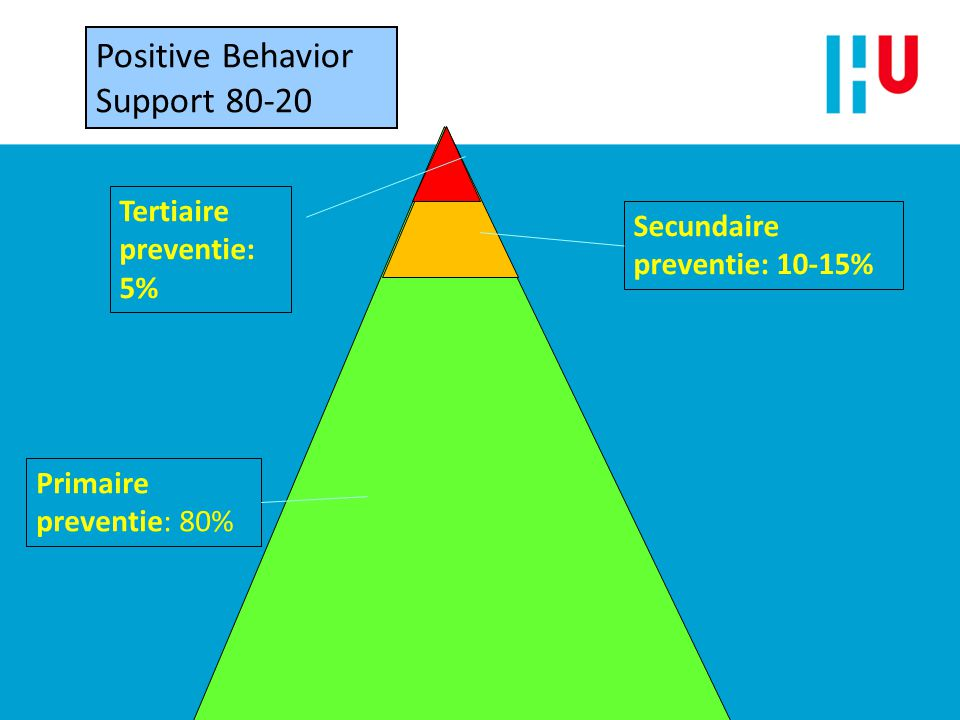 Positive Behavior Support 80-20