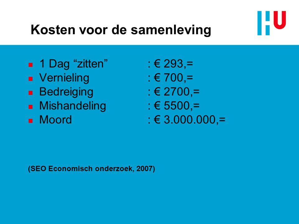 Kosten voor de samenleving
