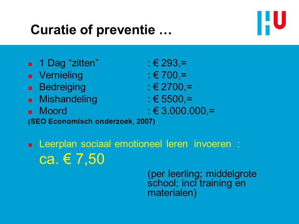 Curatie of preventie … 1 Dag zitten : € 293,= Vernieling : € 700,=