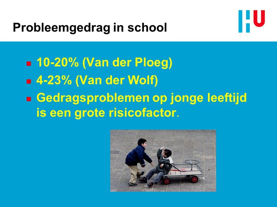 Probleemgedrag in school