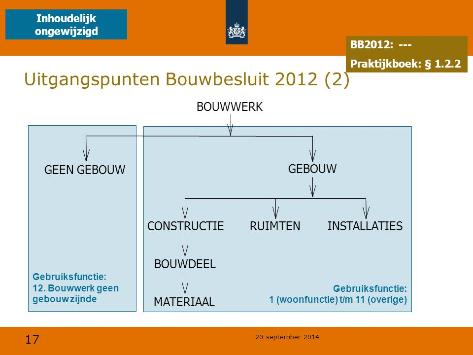 Uitgangspunten Bouwbesluit 2012 (2)