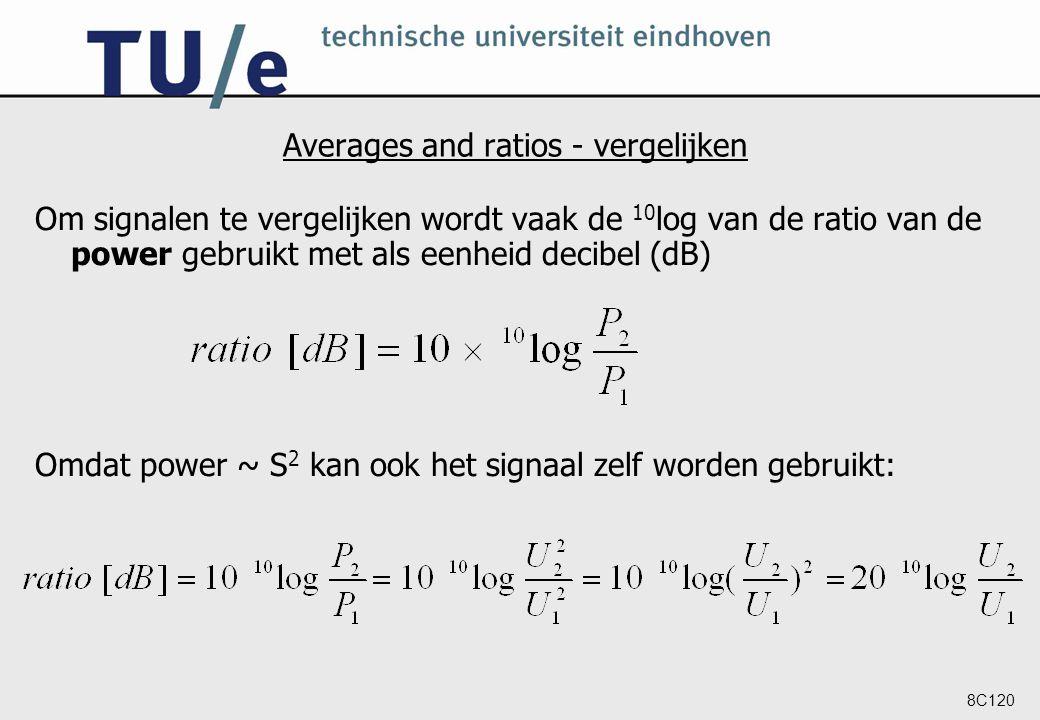 Averages and ratios - vergelijken