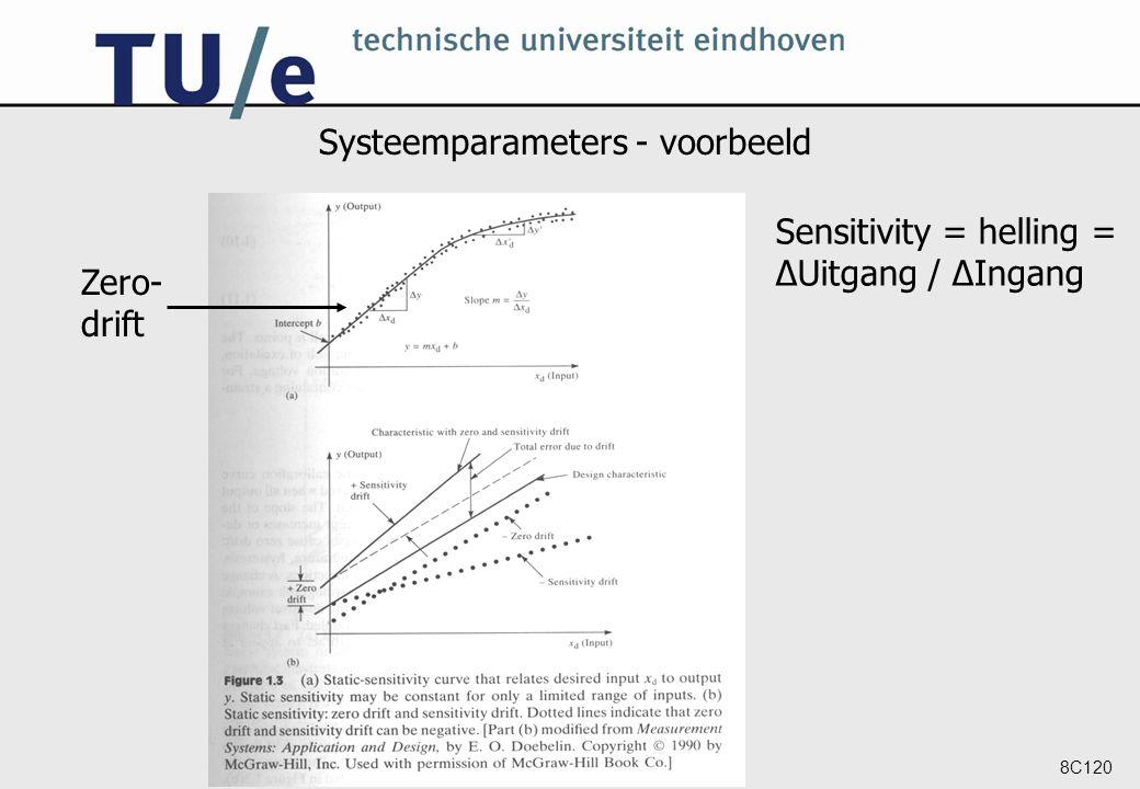 Systeemparameters - voorbeeld