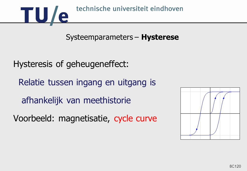 Systeemparameters – Hysterese