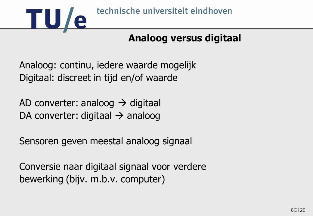 Analoog versus digitaal