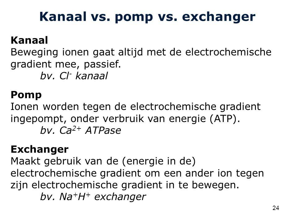 Kanaal vs. pomp vs. exchanger