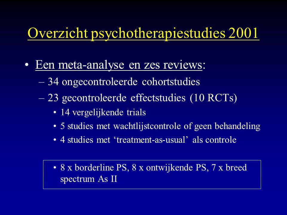 Overzicht psychotherapiestudies 2001