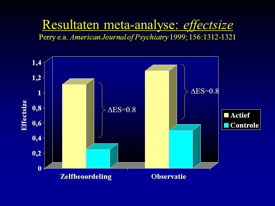 Resultaten meta-analyse: effectsize Perry e. a