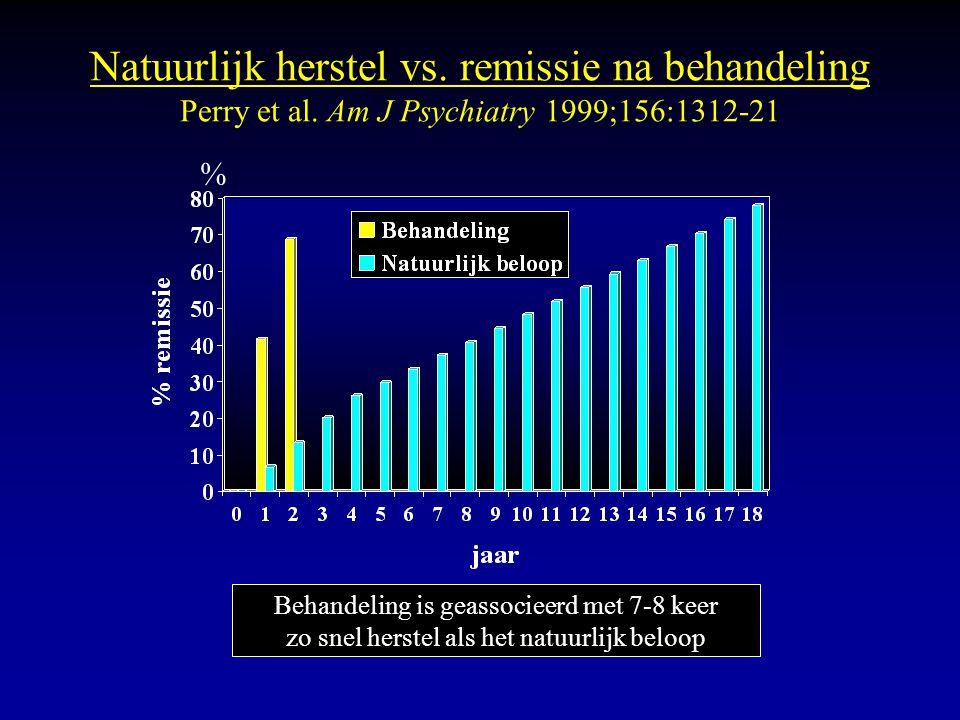 Natuurlijk herstel vs. remissie na behandeling Perry et al