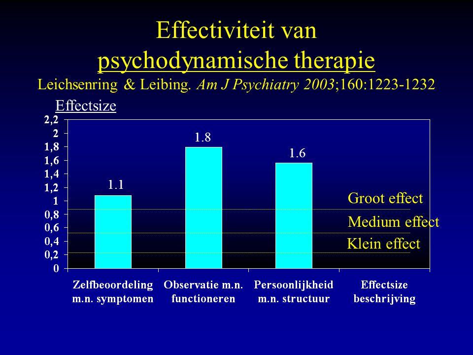 Effectiviteit van psychodynamische therapie Leichsenring & Leibing