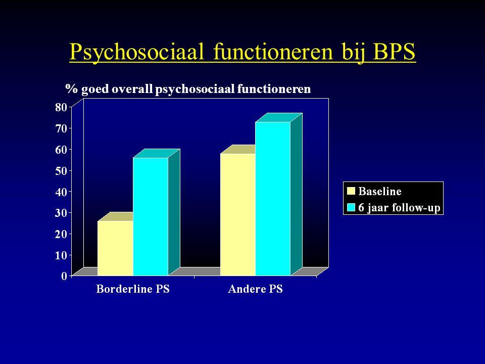 Psychosociaal functioneren bij BPS