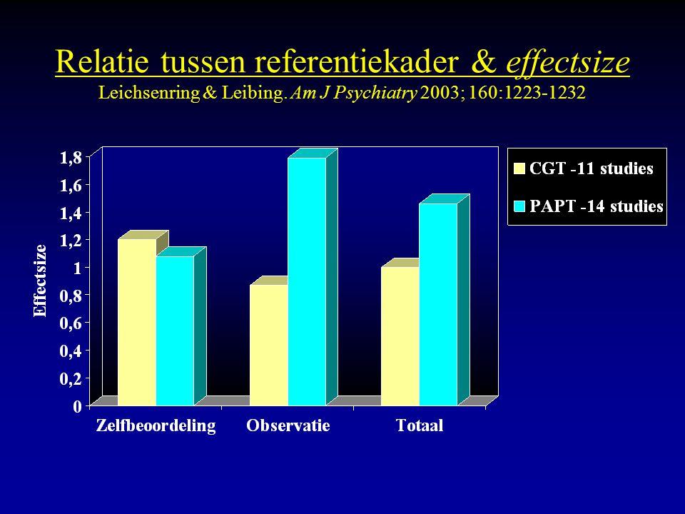 Relatie tussen referentiekader & effectsize Leichsenring & Leibing
